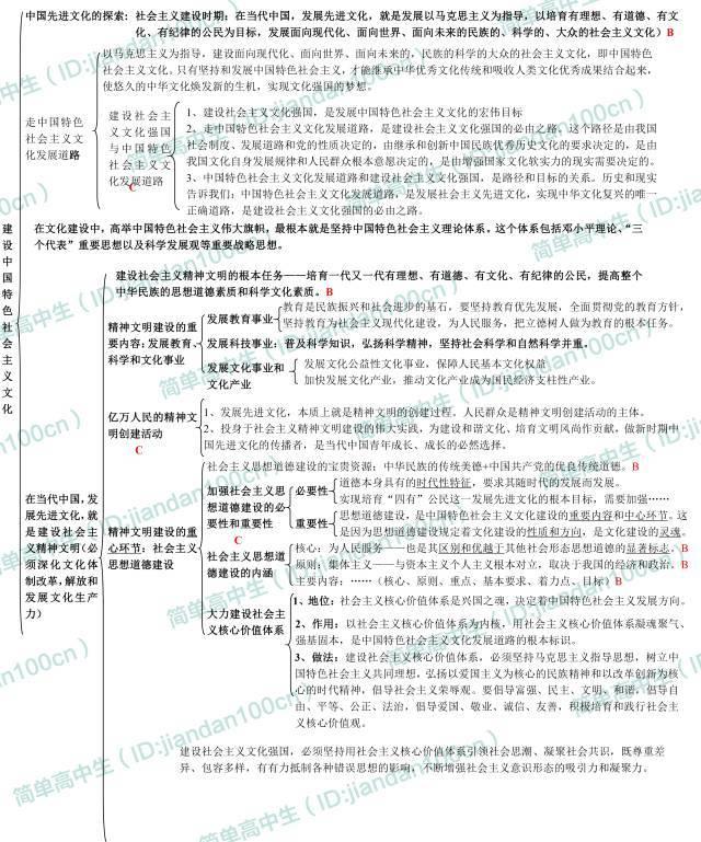 知识点|高中高中v高中3《文化生活》政治体系框架图太和知识锦州市杀人案图片