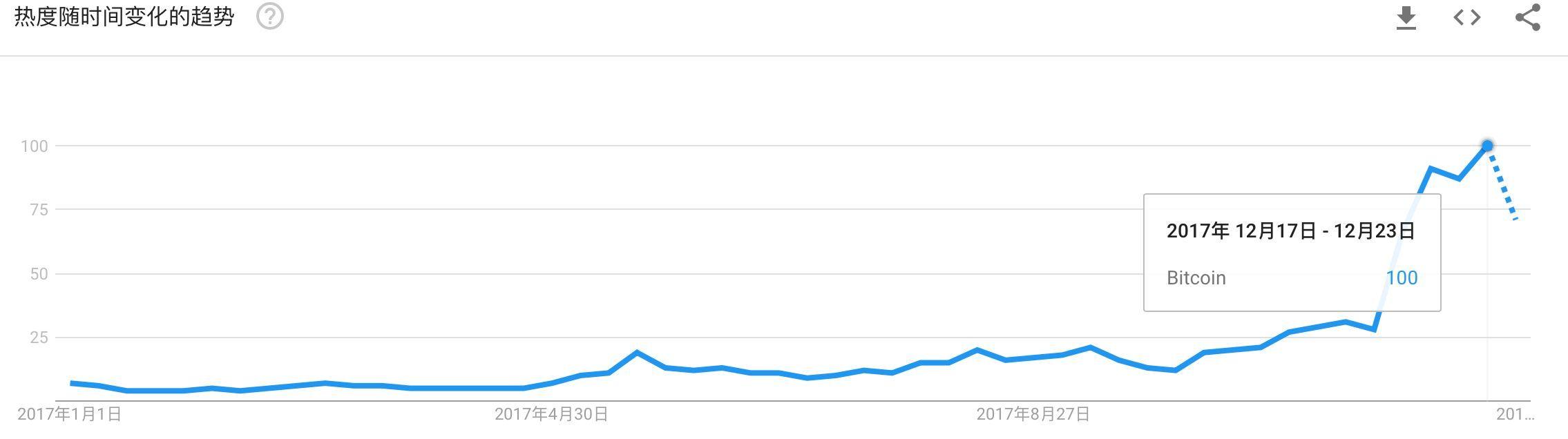 热词搜索排行榜_2020年度小升初搜索热词榜单出炉:划片位居榜首