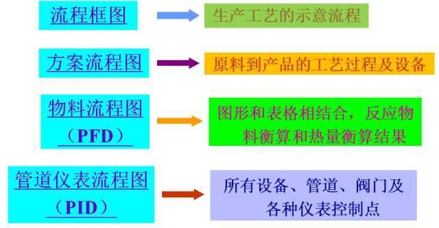 http://www.zgmaimai.cn/jixieshebei/129665.html