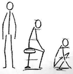 小孩的头略大,四肢、躯干均延长,两三岁为四个头高,四五岁为五个头高.