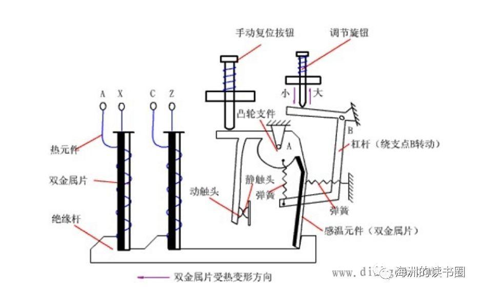 继电器的种类及其作用图片