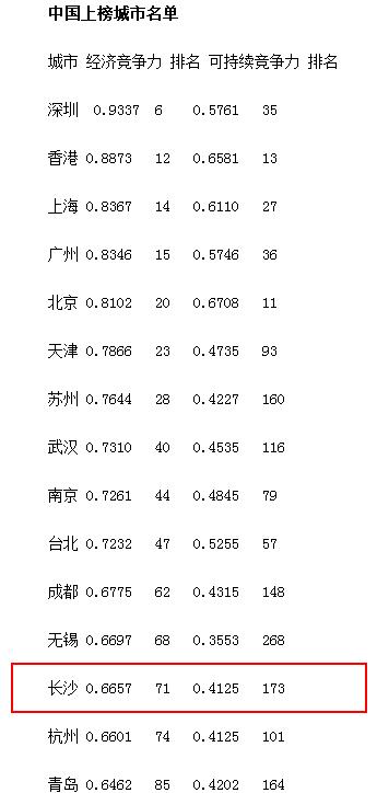 1949年前经济总量排名_世界经济总量排名