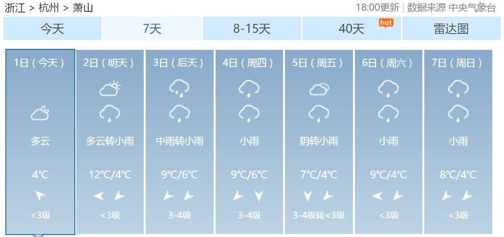 浙江省杭州市萧山天气预报15天查询+