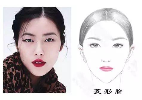 少妇脸型性交强弱_赵丽颖,热巴原来都是靠它改变脸型,只需两分钟比瘦脸