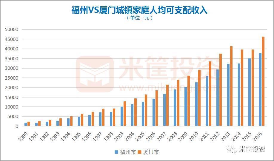 福清gdp在福州的占比_福清 牛 GDP突破1000亿 增速福州第一