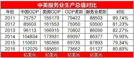 广东省和吉林省的gdp差多少_广东和江苏,不算GDP前两名的城市,哪个省GDP更高