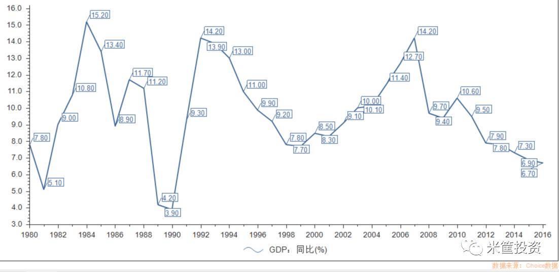 2021长沙gdp增量_2021年上半年GDP增量排名前五的国家