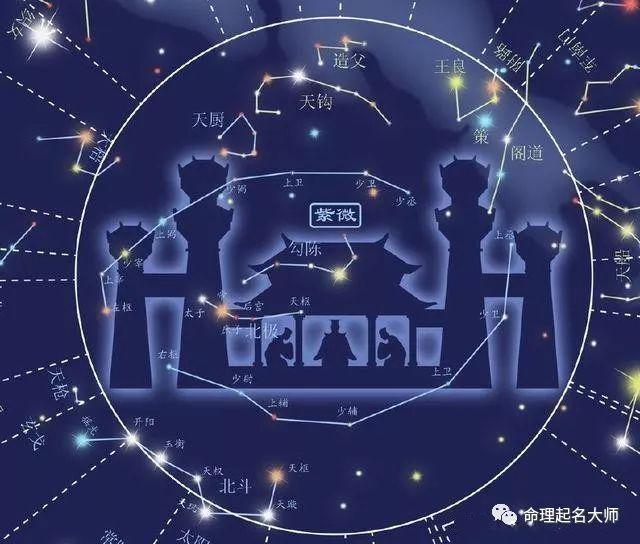 28星宿-中国 名称的由来,来自 天人合一 的概念