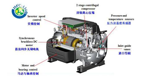 国产压缩机品牌_中央空调加速进入磁悬浮领域,开创中国中央空调国产品牌新 ...