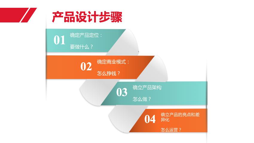 互联网产品运营体系总结之产品设计