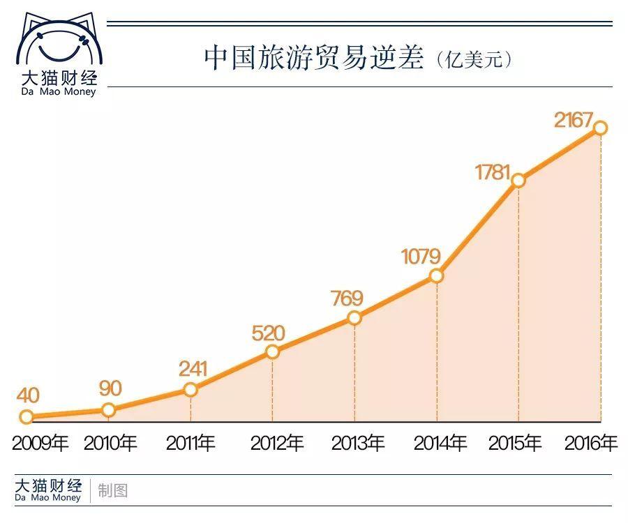 """12亿人口是多少_12亿人口金土地迎来""""中国时间""""非洲大市场成为甬企新锚地"""