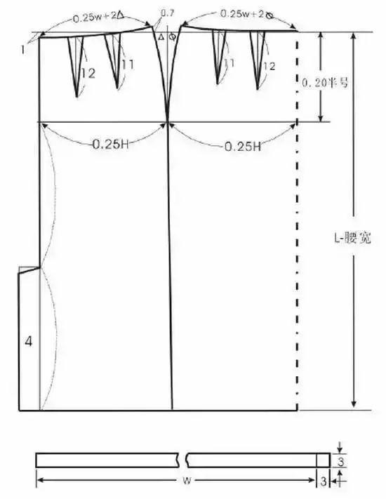 素材分享 | 立体裁剪—11款简约裙子的结构制图合集,学习了!