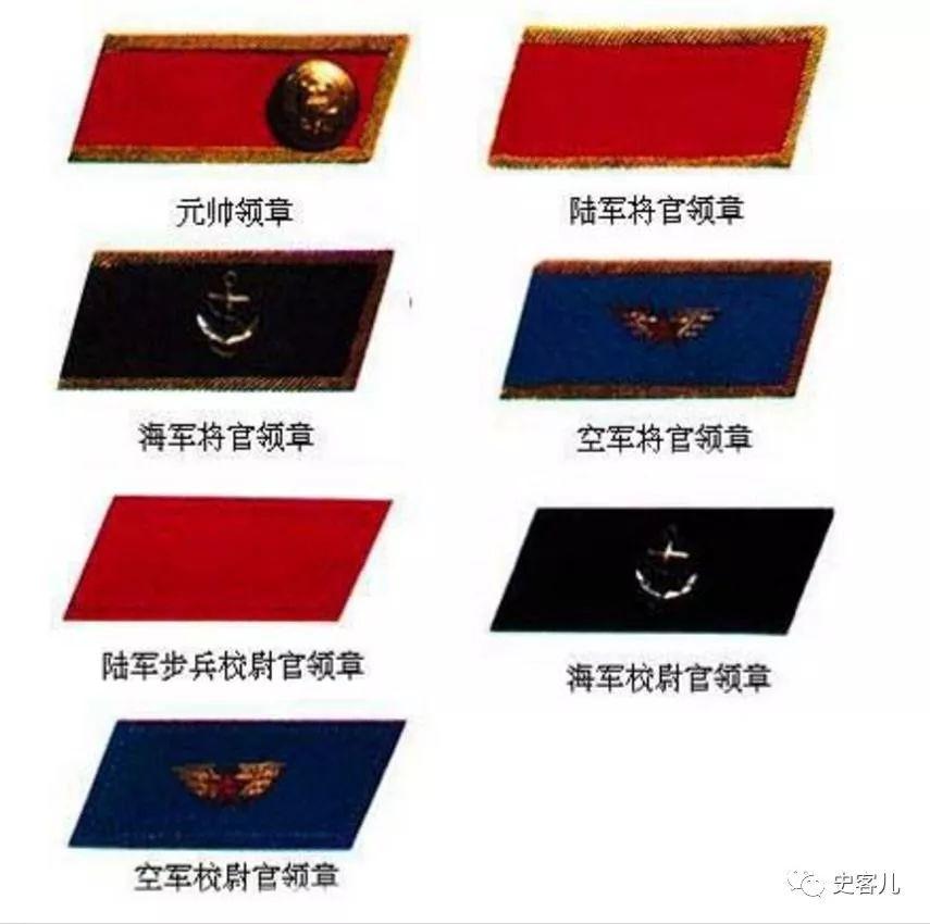 中国人民解放军领花 领章发展史