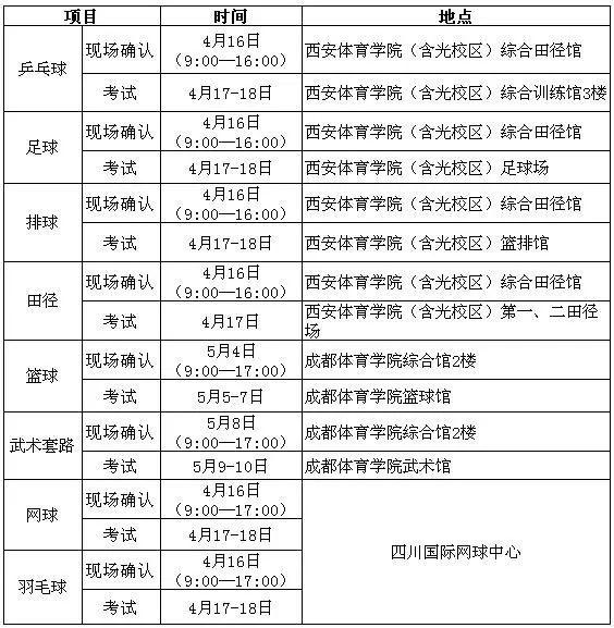 2018体育单招全国分区统考安排表