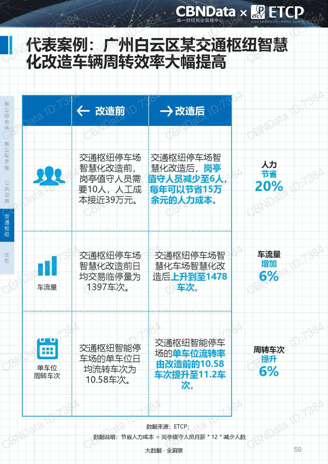业大数据报告 PPT全文