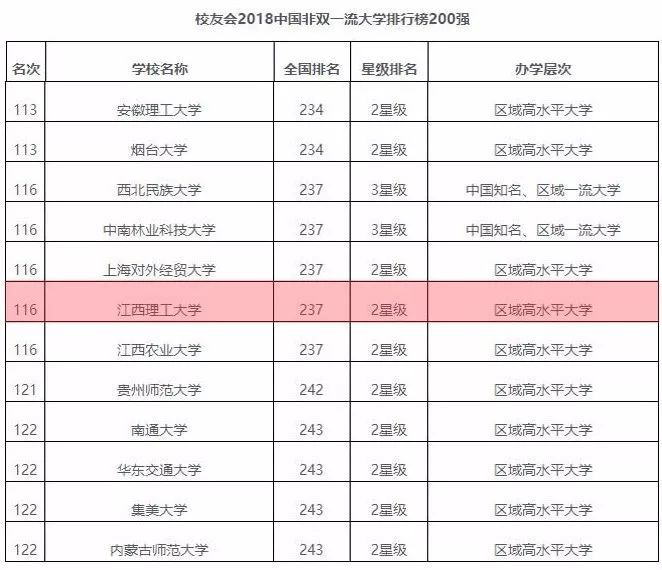 2018全国大学排行榜_中国未来教育十大重要趋势 中国最好大学排名遭质