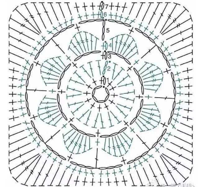 锁针上钩2个长针 椭圆形图解 同样是从中间往外钩织 先起14个辫子针