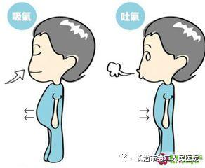功能性吞咽障碍:年老体弱,中风,脑外伤,放射性脑病;多发性硬化