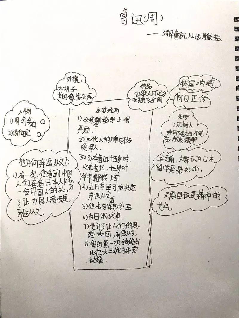 鲁迅生平_鲁迅的生平资料