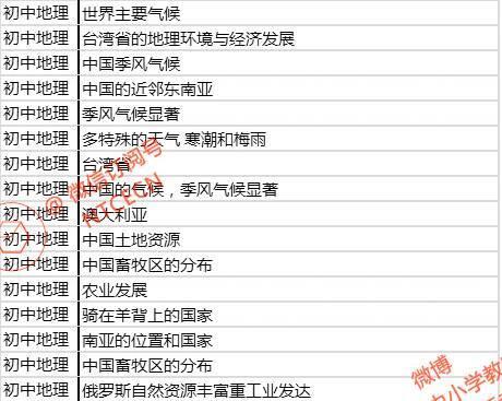 2017春面试政治集:选材(与社)(初/高)/历史/真题(小英文诗体育高中图片