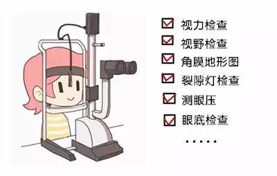 做人流什么原理_做人流的手术姿势图片