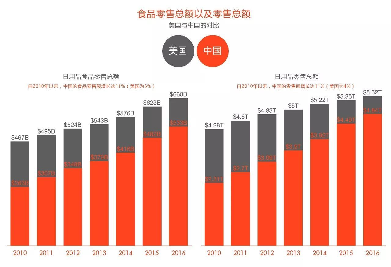 星巴克GDP_中国主要城市商业竞争力PK,星巴克越多 活力越高