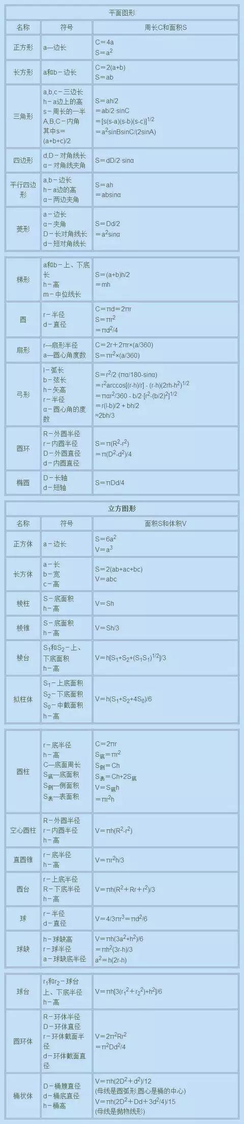 初中数学|老师泄密:期末考试,全靠这份资料,肯定可以满分而归!
