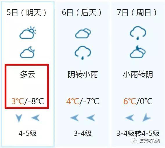上图是东台天气预报 下图是海安天气预报 实时天气情况和预报请点击