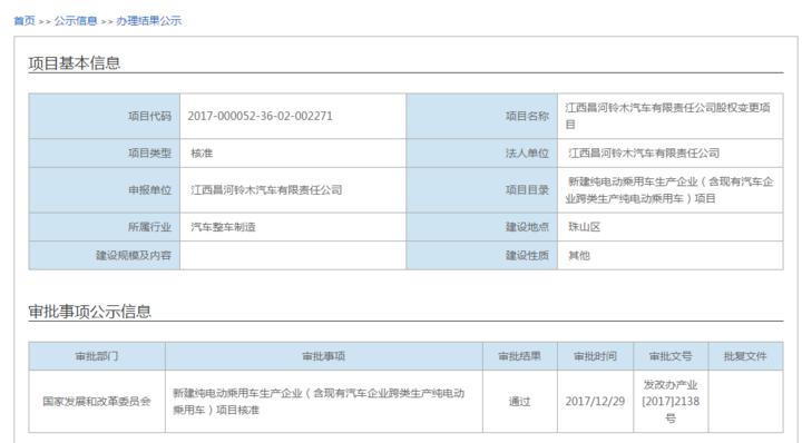 资质审批重开,昌河铃木新纯电动乘用车项目获国家发改委批准