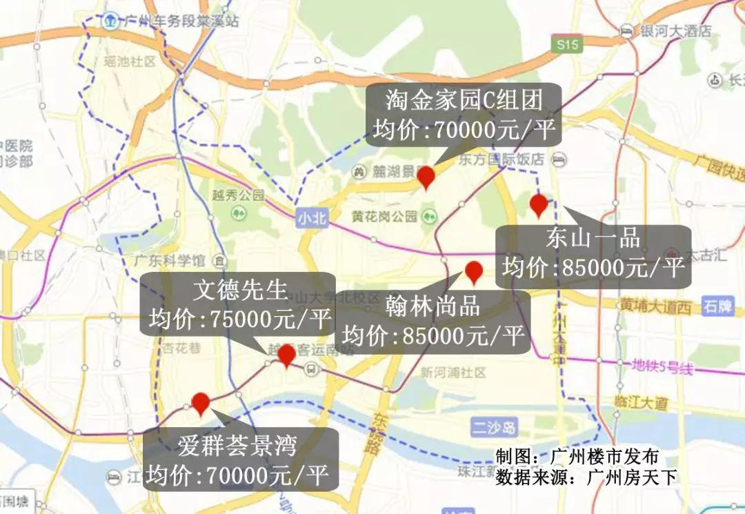 其中,白云新城多为高端项目,珠江岭南苑卖到了9万/平,新盘新世界图片