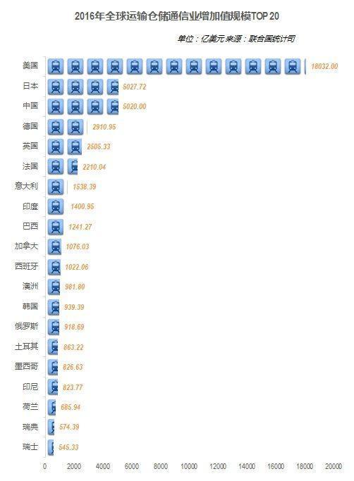 中国gdp中包括服务业吗_行情资讯 百大行业最新商品供应商机淘宝天狼网gd188.cn, 防水 防水手机套外墙防水消防水