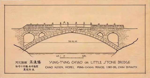 好物| 梁思成手绘的中国建筑,超大开本,每一根柱子都看得清清楚楚
