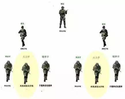 qts11作战系统单兵战术小队运用方式