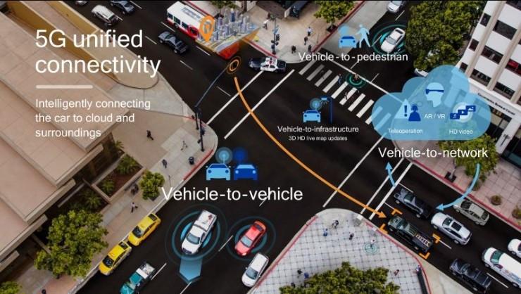 拿到加州路测许可后,高通要用改装版福特征战实际道路测试场