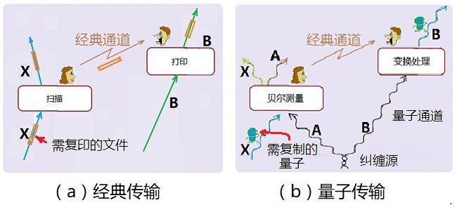 量子迷雾:都是波函数惹的祸!