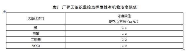 印刷用纸计算_各省市印刷业vocs排放标准汇总及比较