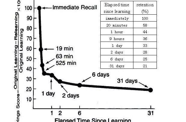 记忆法的原理_人人都可以学会的超级记忆法