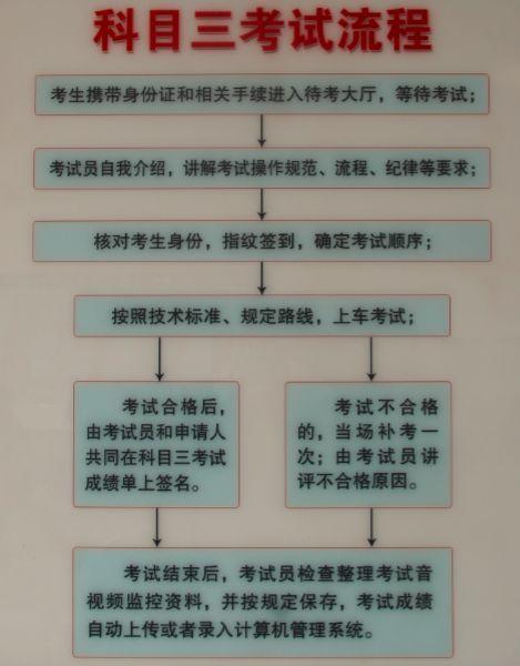 2013驾考新规科目三_赤峰科三驾考新规!史上最严驾考再升级?