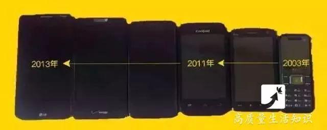 旧手机千万别扔可变身无线由、行车记录仪、智能电视盒子这样用能省好几千块!