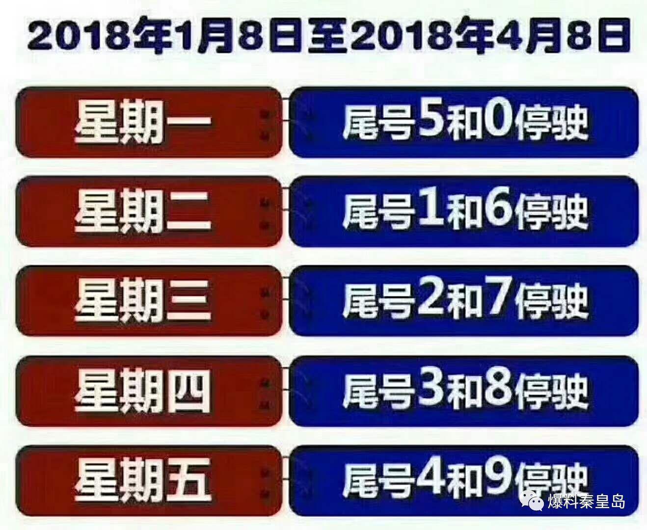 明天起,秦皇岛开始新一轮限行政策!速看