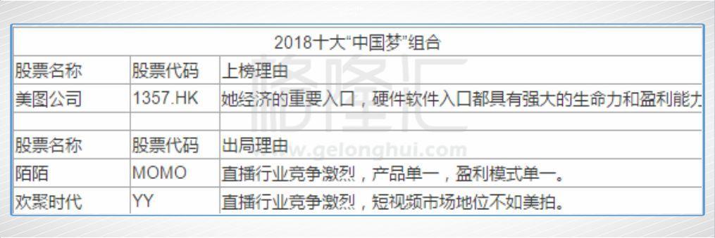 """2018年十大""""中国梦""""组合之:美图公司"""