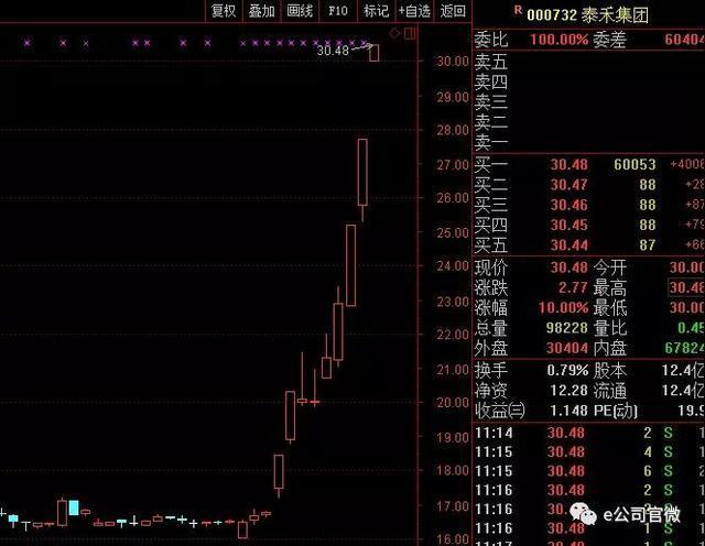 A股的房地产开发板块、香港市场的内房股再度延续涨势