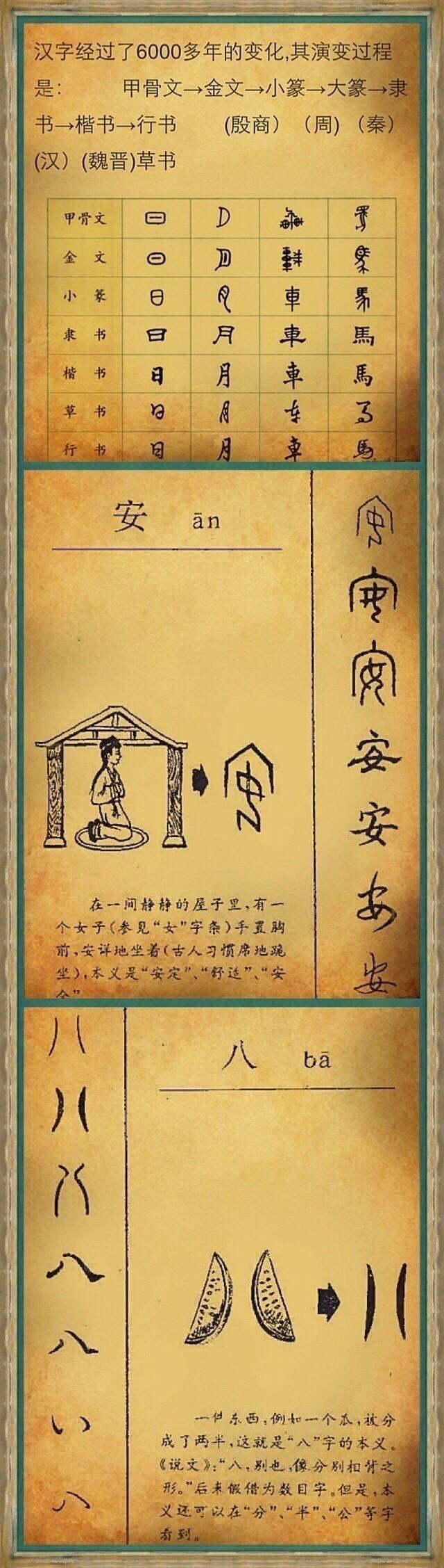 中国汉字的演变史,6000年的成长轨迹!