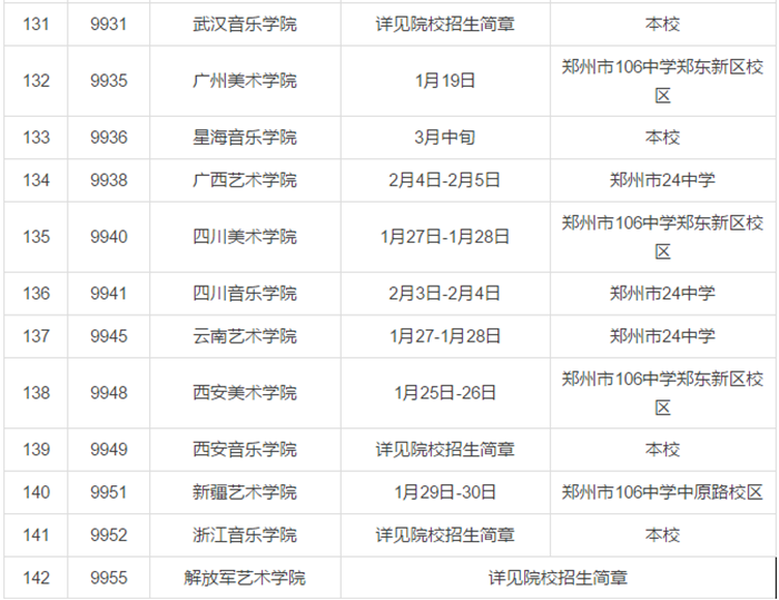 2018在河南公布校考成绩使用高校知识录取!初中微化学名单盘图片