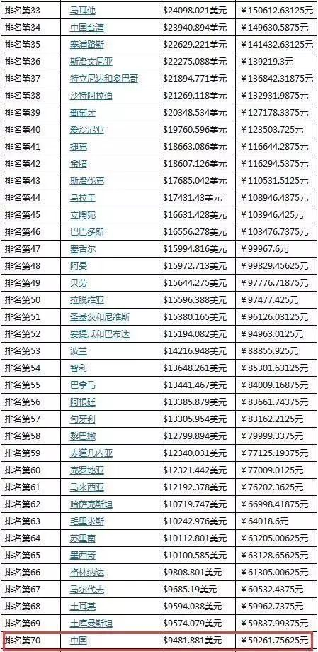 2021年中国国内生产总值gdp_2017年我国国内生产总值 GDP 增6.9