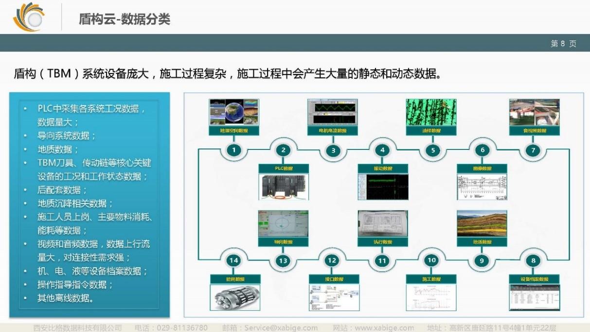 WWW_51SEER_COM_【寄云neuseer平台首期公测线上分享会】neuseer平台助力工业大数据