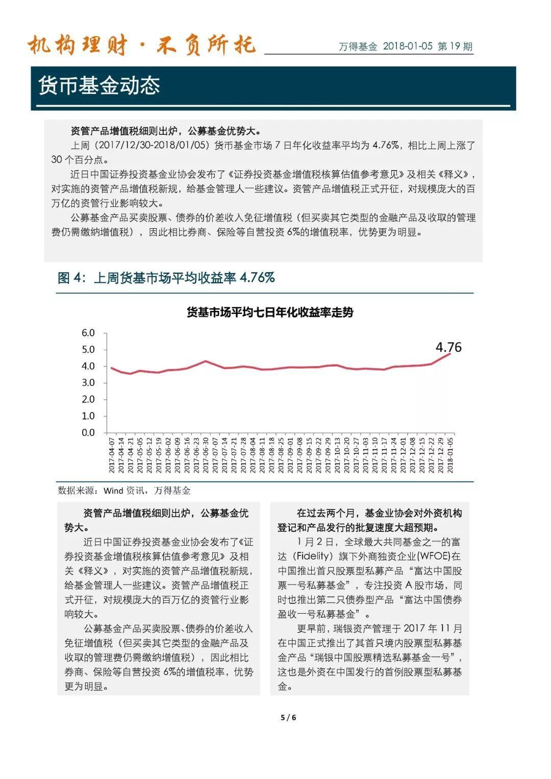 05):资管产品增值税细则出炉,公募基金优势大