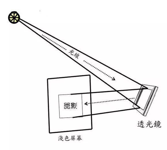 避雷针是根据什么原理发明_避雷针原理示意图