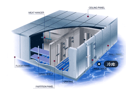 冷库设计-排水设置原则有哪些?图片