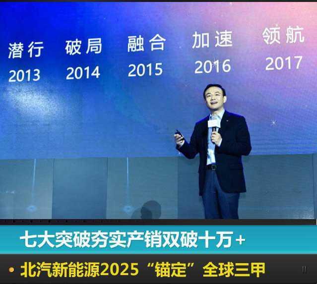 北汽新能源连续五年中国第一   2025要做全球前三